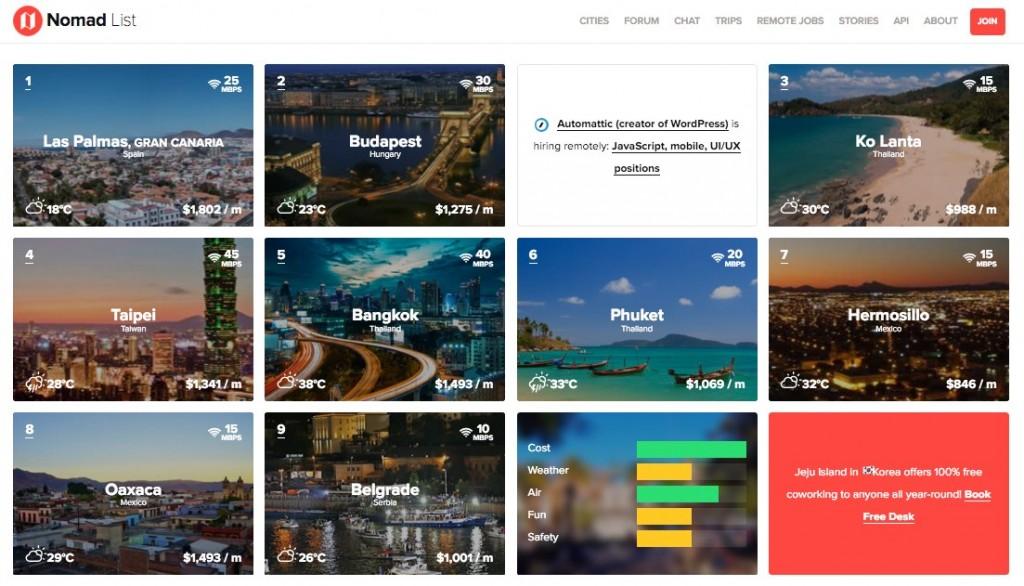 Ciudades Digital Nomads