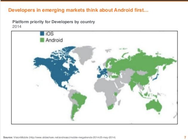 Android VS iPhone en el mundo